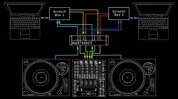 Masterkey Digital-DJ Patchbay